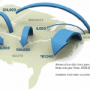 Map showing net regional migration in the US, 2007